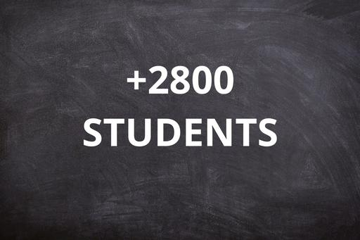 Yes! More than 2800 students at 2Shapes course!