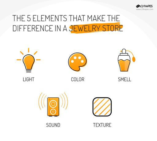 The 5 elements that make the difference in a jewelry store